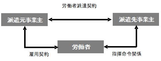keiyakuhouhou